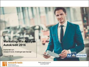 Marketing-Mix-Analyse Autokredit 2016-72
