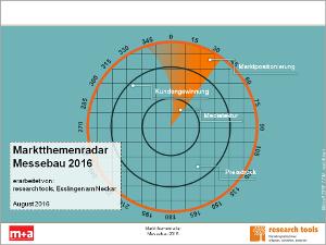Marktthemenradar Messebau 2016-72